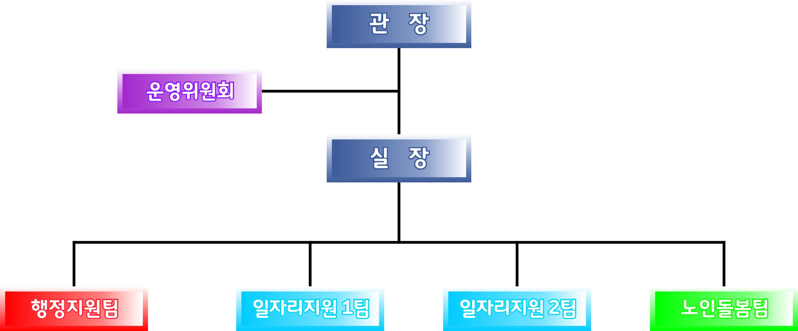 홈페이지-조직도.jpg